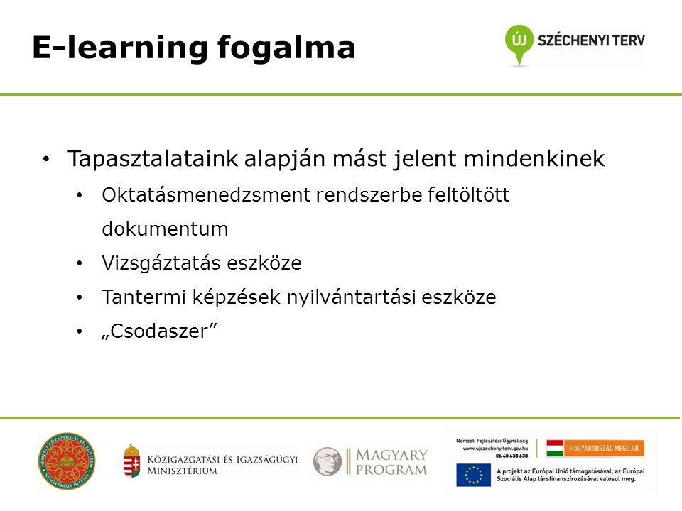 """E-learning fogalma • Tapasztalataink alapján mást jelent mindenkinek • Oktatásmenedzsment rendszerbe feltöltött dokumentum • Vizsgáztatás eszköze • Tantermi képzések nyilvántartási eszköze • """"Csodaszer"""