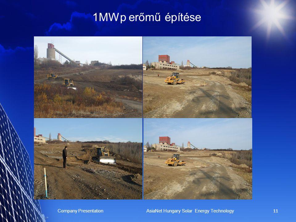 10 Company Presentation AsiaNet Hungary Solar Energy Technology DCS rendszer