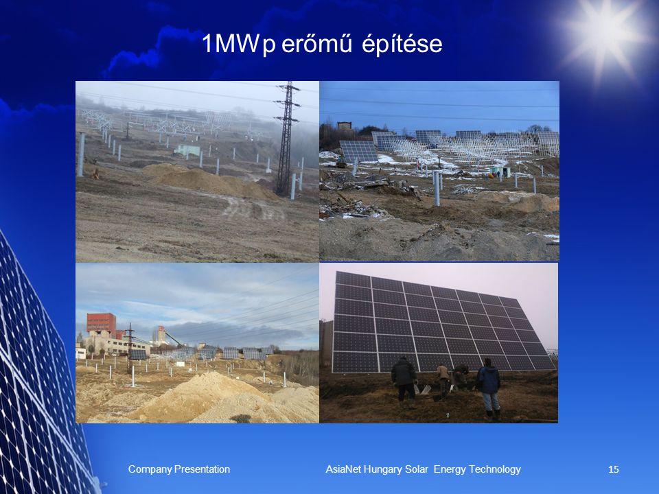 1MWp erőmű építése Company Presentation AsiaNet Hungary Solar Energy Technology 14