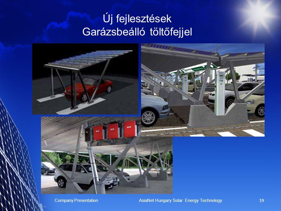 1MWp erőmű építése Company Presentation AsiaNet Hungary Solar Energy Technology 18