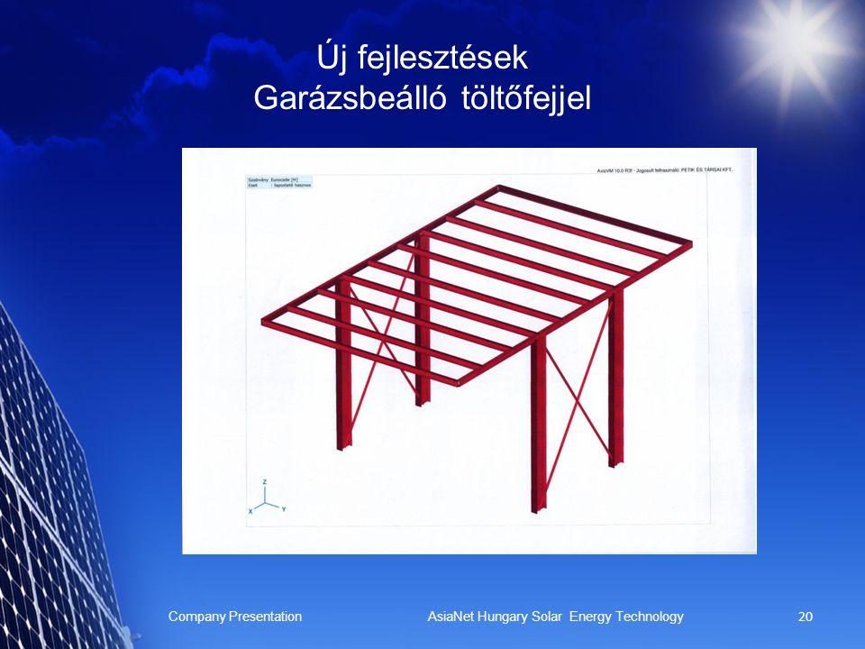 Új fejlesztések Garázsbeálló töltőfejjel Company Presentation AsiaNet Hungary Solar Energy Technology 19