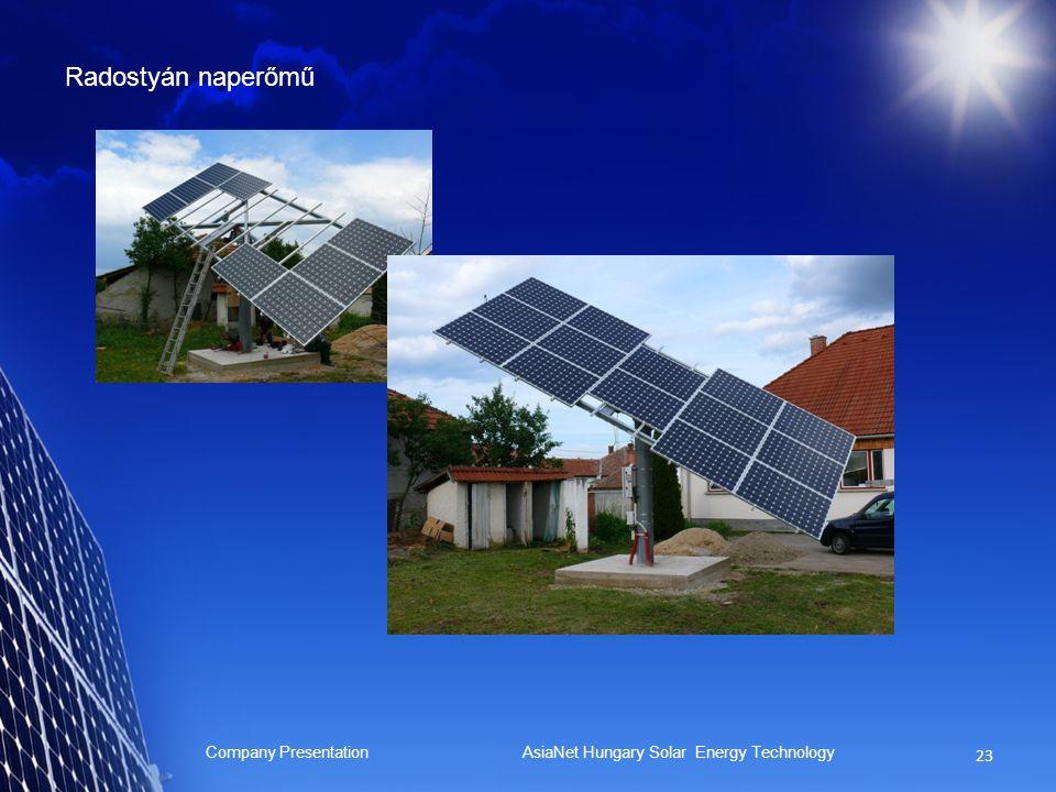 Sajókápolna naperőmű Company Presentation AsiaNet Hungary Solar Energy Technology 22