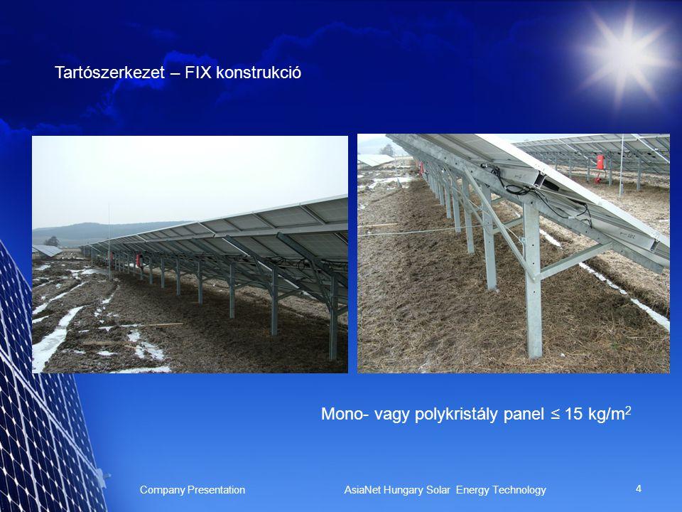 4 Tartószerkezet – FIX konstrukció Company Presentation AsiaNet Hungary Solar Energy Technology Mono- vagy polykristály panel ≤ 15 kg/m 2