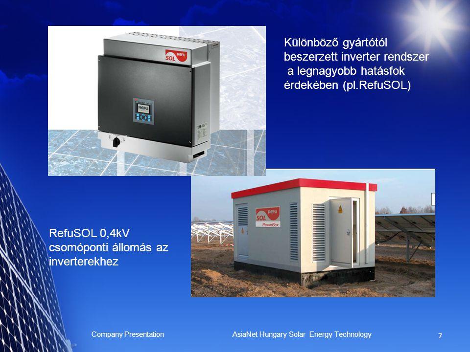 Különböző gyártótól beszerzett inverter rendszer a legnagyobb hatásfok érdekében (pl.RefuSOL) RefuSOL 0,4kV csomóponti állomás az inverterekhez Company Presentation AsiaNet Hungary Solar Energy Technology 7