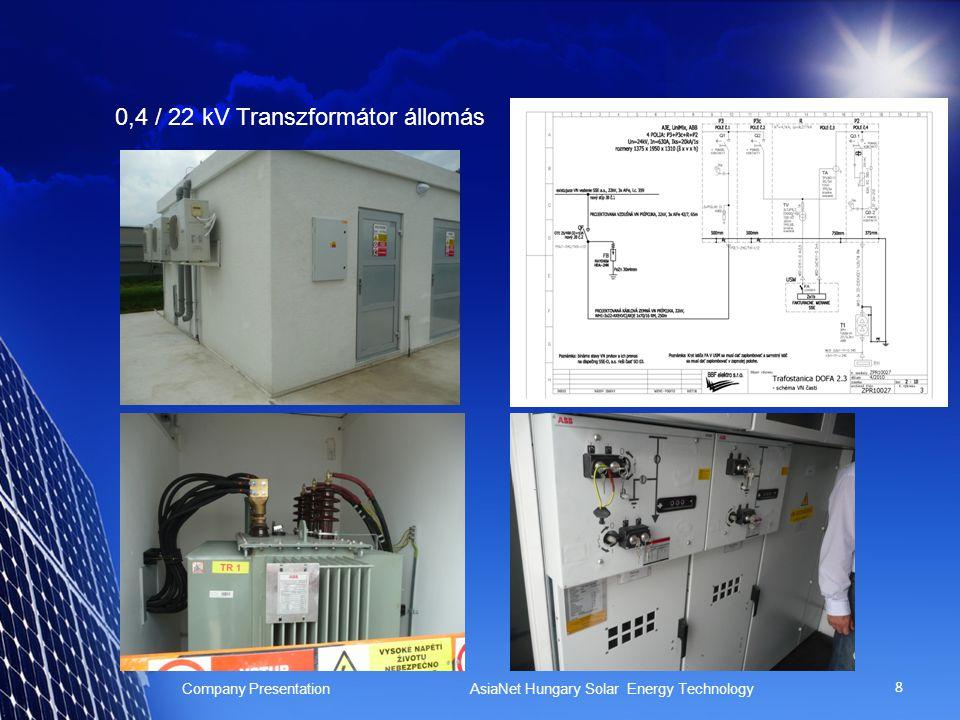8 0,4 / 22 kV Transzformátor állomás