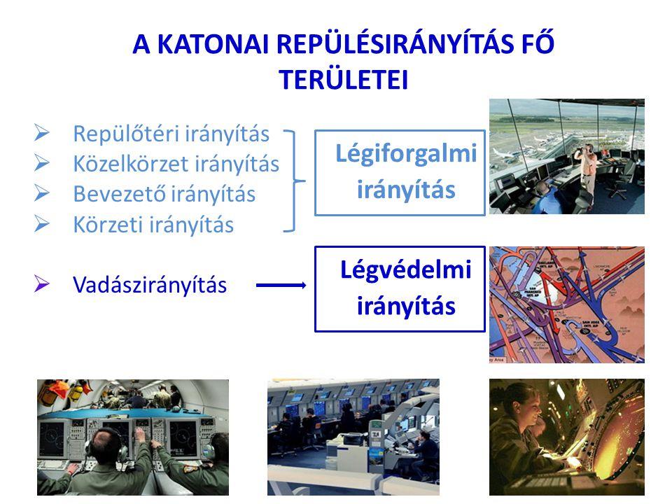 A KATONAI REPÜLÉSIRÁNYÍTÁS FŐ TERÜLETEI  Repülőtéri irányítás  Közelkörzet irányítás  Bevezető irányítás  Körzeti irányítás  Vadászirányítás Légi