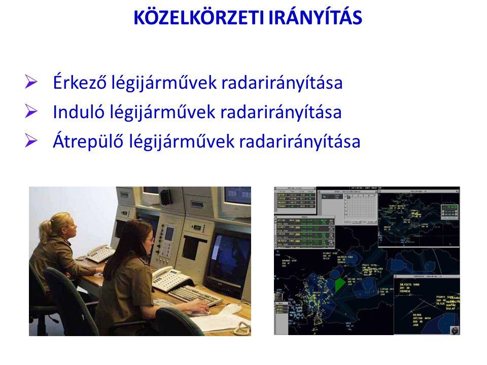 KÖZELKÖRZETI IRÁNYÍTÁS  Érkező légijárművek radarirányítása  Induló légijárművek radarirányítása  Átrepülő légijárművek radarirányítása