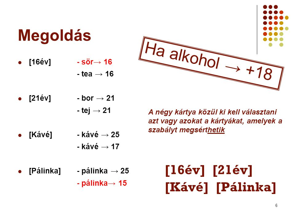 6 Megoldás  [16év]- sör→ 16 - tea → 16  [21év]- bor → 21 - tej → 21  [Kávé] - kávé → 25 - kávé → 17  [Pálinka]- pálinka → 25 - pálinka→ 15 [16év]