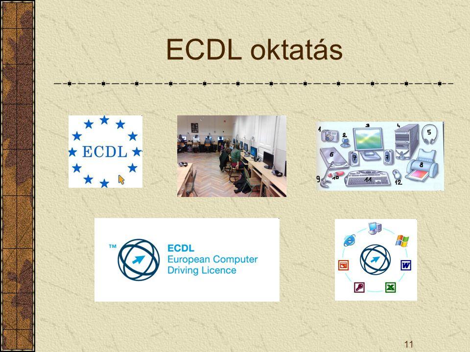 11 ECDL oktatás