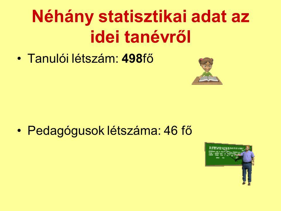 Néhány statisztikai adat az idei tanévről •Tanulói létszám: 498fő •Pedagógusok létszáma: 46 fő