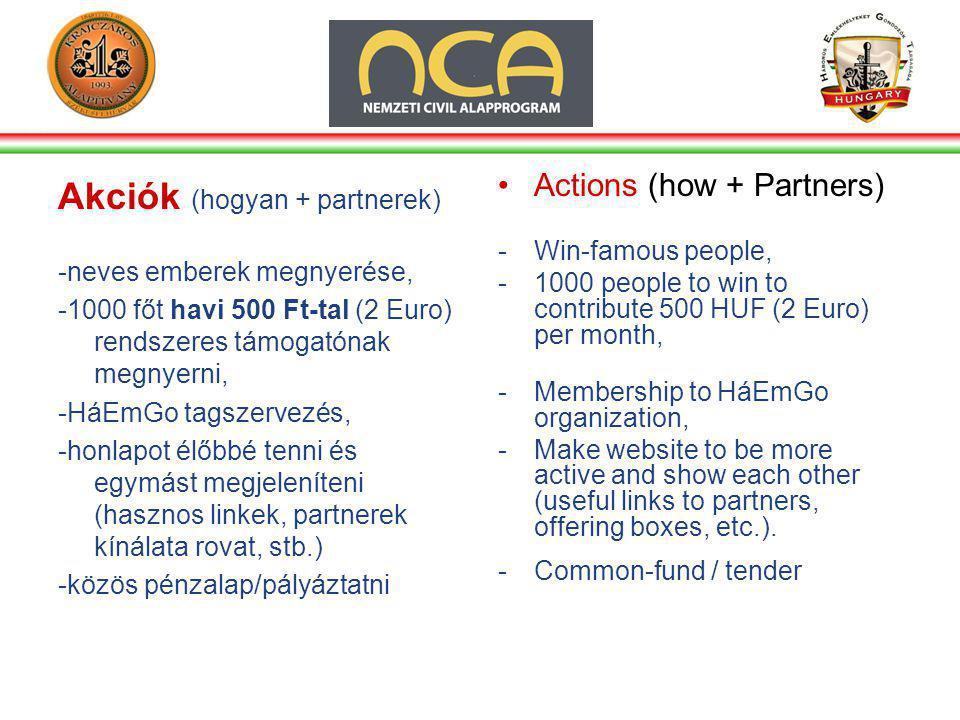 Akciók (hogyan + partnerek) -neves emberek megnyerése, -1000 főt havi 500 Ft-tal (2 Euro) rendszeres támogatónak megnyerni, -HáEmGo tagszervezés, -honlapot élőbbé tenni és egymást megjeleníteni (hasznos linkek, partnerek kínálata rovat, stb.) -közös pénzalap/pályáztatni •Actions (how + Partners) -Win-famous people, -1000 people to win to contribute 500 HUF (2 Euro) per month, -Membership to HáEmGo organization, -Make website to be more active and show each other (useful links to partners, offering boxes, etc.).
