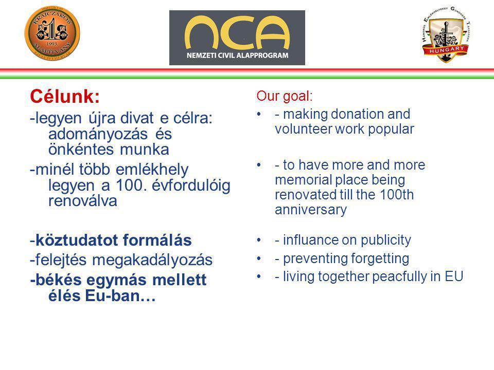 Célunk: -legyen újra divat e célra: adományozás és önkéntes munka -minél több emlékhely legyen a 100.