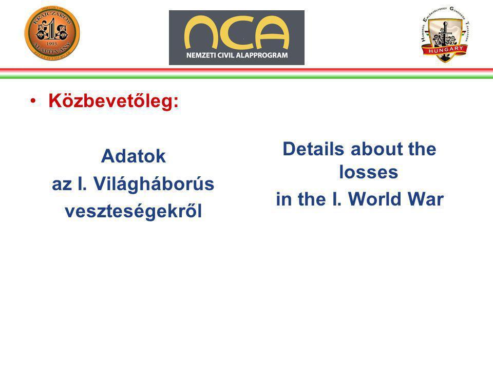 •Közbevetőleg: Adatok az I. Világháborús veszteségekről Details about the losses in the I.