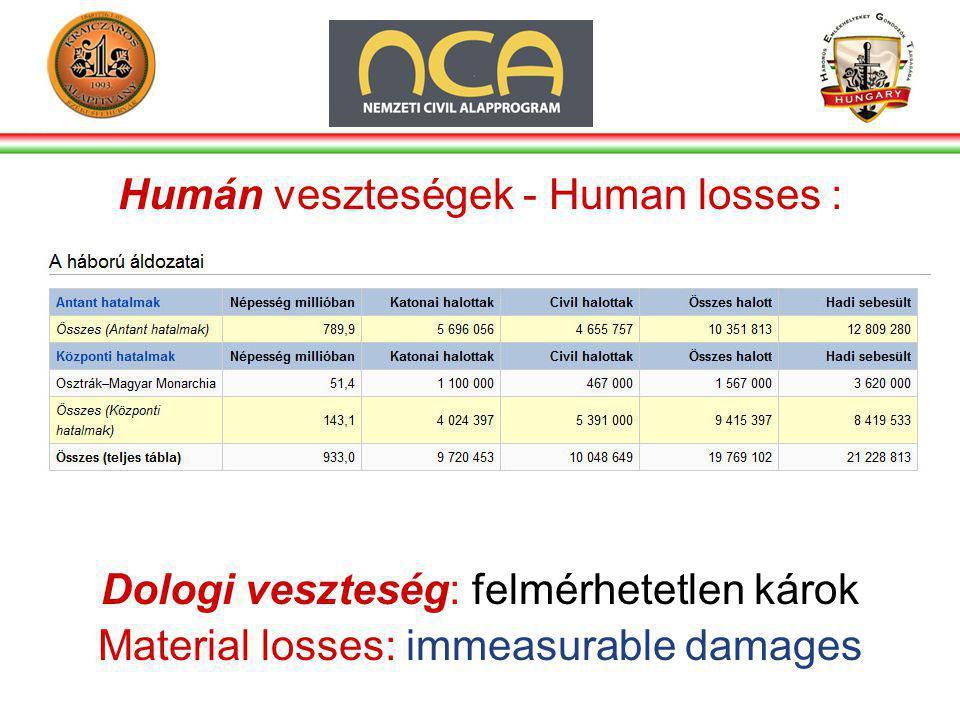 Humán veszteségek - Human losses : Dologi veszteség: felmérhetetlen károk Material losses: immeasurable damages