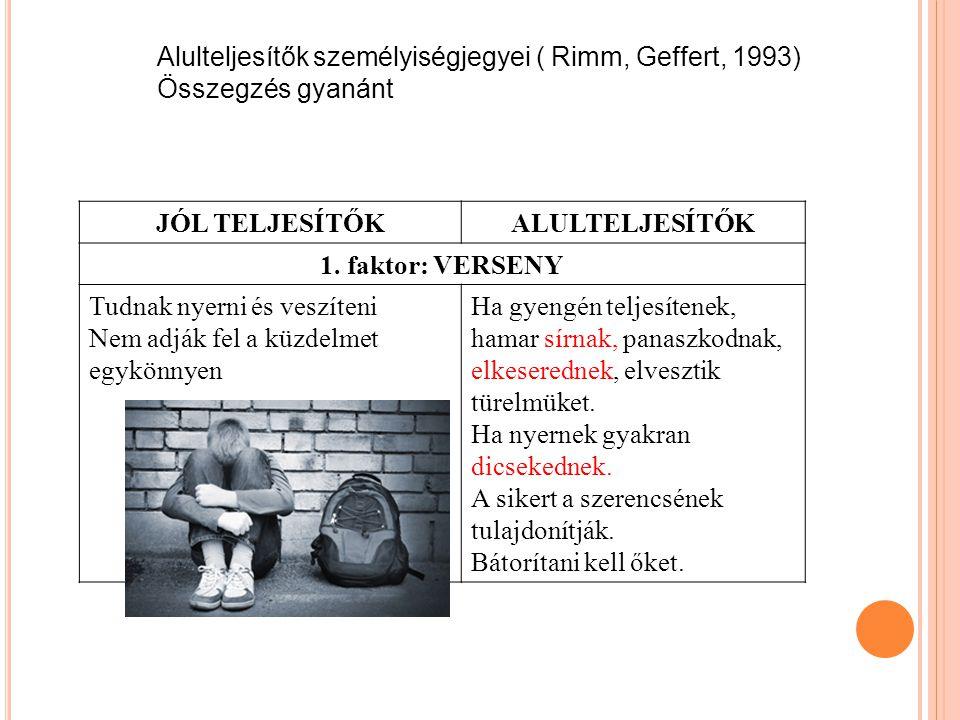 Alulteljesítők személyiségjegyei ( Rimm, Geffert, 1993) Összegzés gyanánt JÓL TELJESÍTŐKALULTELJESÍTŐK 1. faktor: VERSENY Tudnak nyerni és veszíteni N