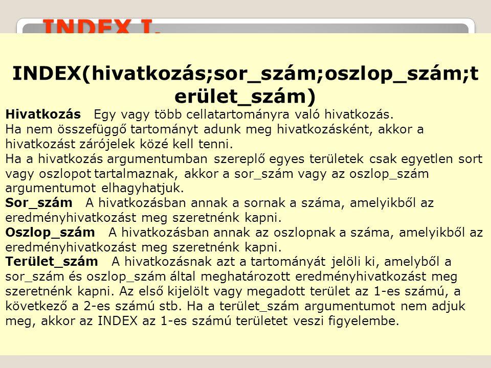 INDEX I.