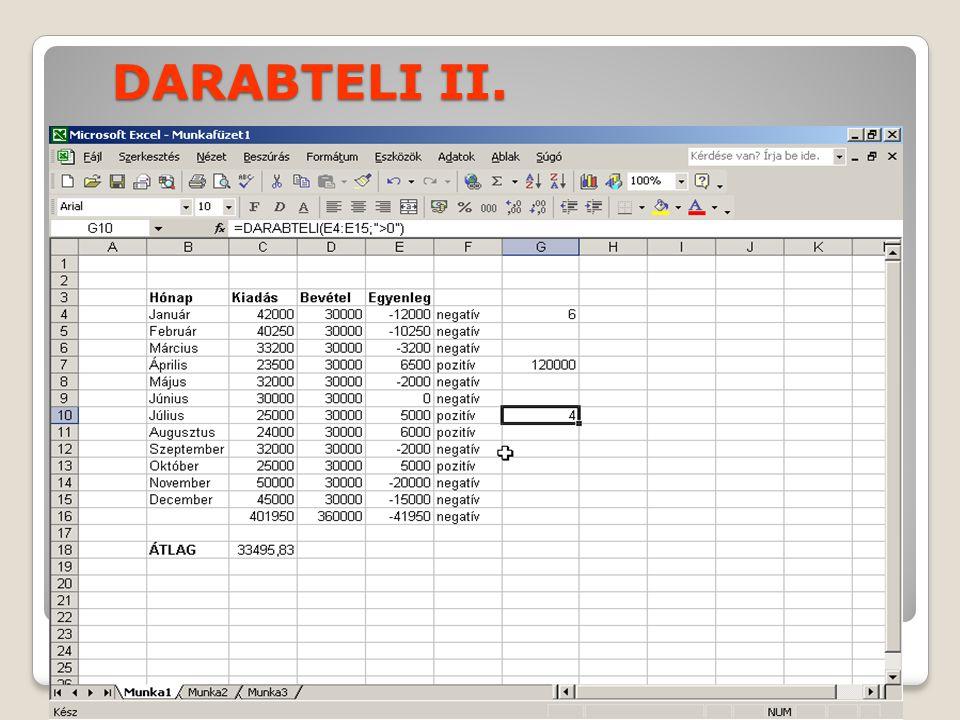 DARABTELI II.