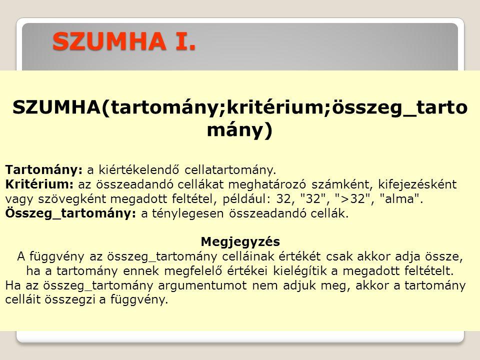 SZUMHA I.SZUMHA(tartomány;kritérium;összeg_tarto mány) Tartomány: a kiértékelendő cellatartomány.