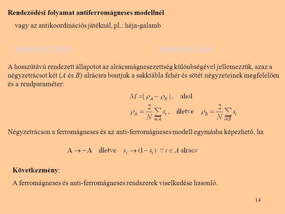 14 Rendeződési folyamat antiferromágneses modellnél vagy az antikoordinációs játéknál, pl.: héja-galamb Szimuláció T c felettSzimuláció T c alatt A ho