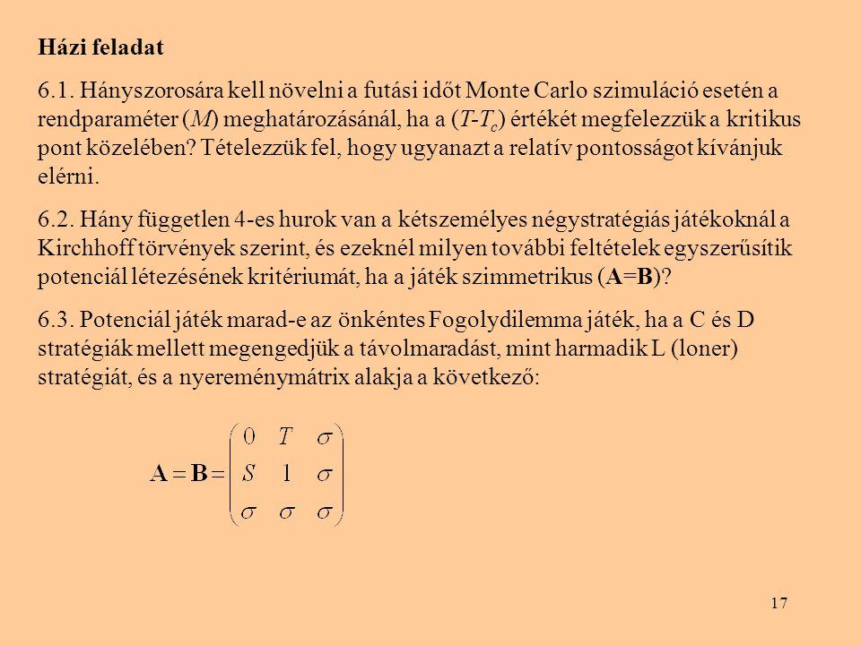 17 Házi feladat 6.1. Hányszorosára kell növelni a futási időt Monte Carlo szimuláció esetén a rendparaméter (M) meghatározásánál, ha a (T-T c ) értéké