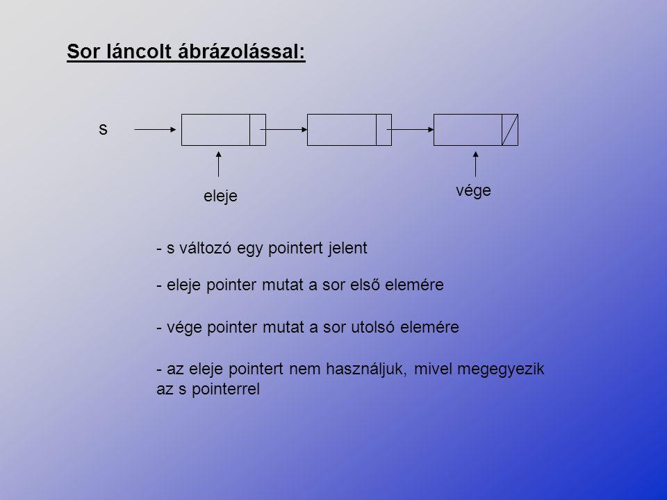 Sor láncolt ábrázolással: s eleje vége - s változó egy pointert jelent - eleje pointer mutat a sor első elemére - vége pointer mutat a sor utolsó elem