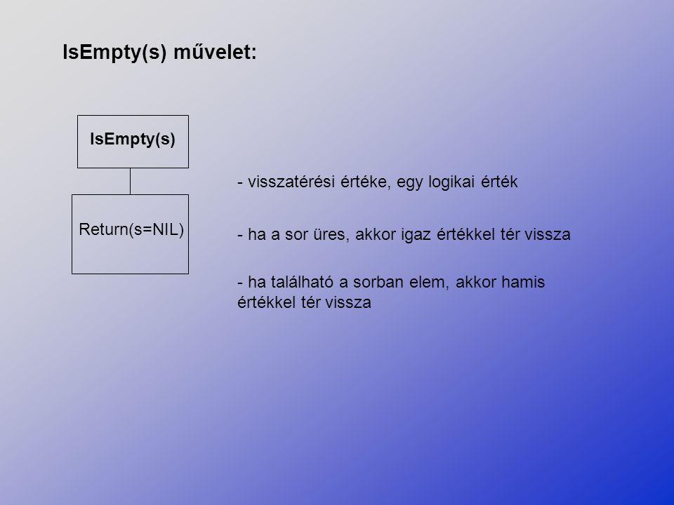 IsEmpty(s) művelet: IsEmpty(s) Return(s=NIL) - visszatérési értéke, egy logikai érték - ha a sor üres, akkor igaz értékkel tér vissza - ha található a