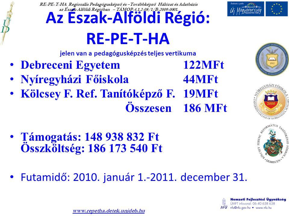 Projektmenedzsment RE-PE-T-HA Regionális Pedagógusképző és –Továbbképző Hálózat és Adatbázis az Észak-Alföldi Régióban – TÁMOP-4.1.2-08/1/B-2009-0001.
