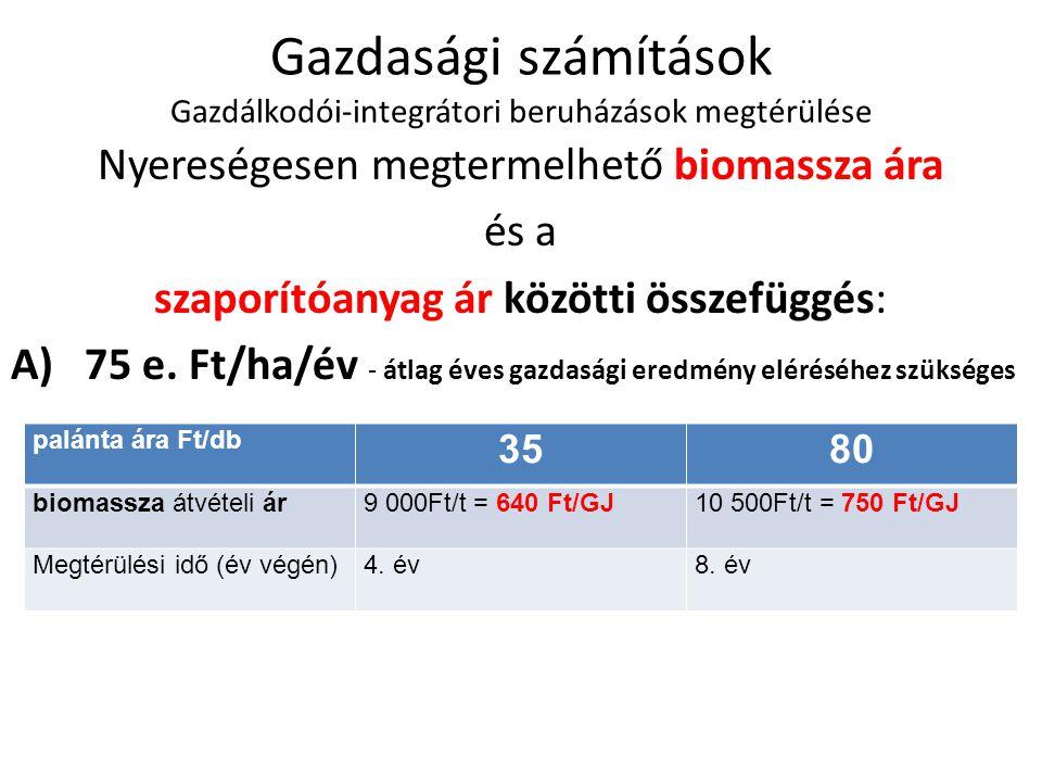 Gazdasági számítások Gazdálkodói-integrátori beruházások megtérülése Nyereségesen megtermelhető biomassza ára és a szaporítóanyag ár közötti összefüggés: A) 75 e.