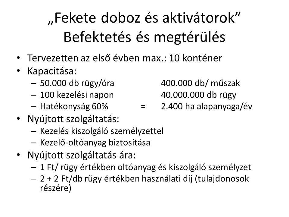 """""""Fekete doboz és aktivátorok Befektetés és megtérülés • Tervezetten az első évben max.: 10 konténer • Kapacitása: – 50.000 db rügy/óra400.000 db/ műszak – 100 kezelési napon40.000.000 db rügy – Hatékonyság 60% =2.400 ha alapanyaga/év • Nyújtott szolgáltatás: – Kezelés kiszolgáló személyzettel – Kezelő-oltóanyag biztosítása • Nyújtott szolgáltatás ára: – 1 Ft/ rügy értékben oltóanyag és kiszolgáló személyzet – 2 + 2 Ft/db rügy értékben használati díj (tulajdonosok részére)"""
