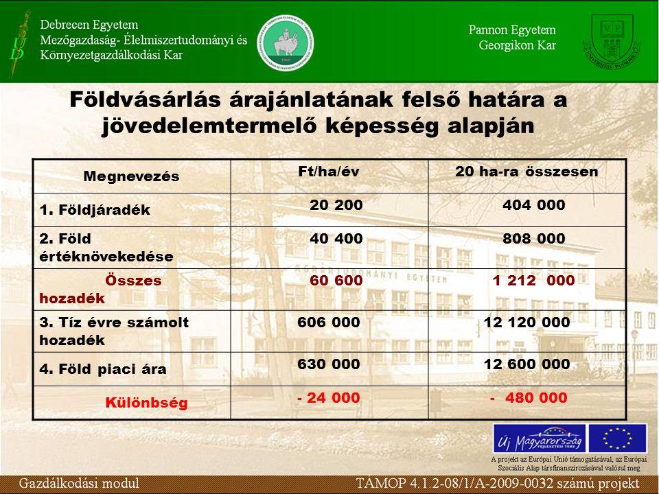 Földvásárlás árajánlatának felső határa a jövedelemtermelő képesség alapján Megnevezés Ft/ha/év20 ha-ra összesen 1. Földjáradék 20 200 404 000 2. Föld
