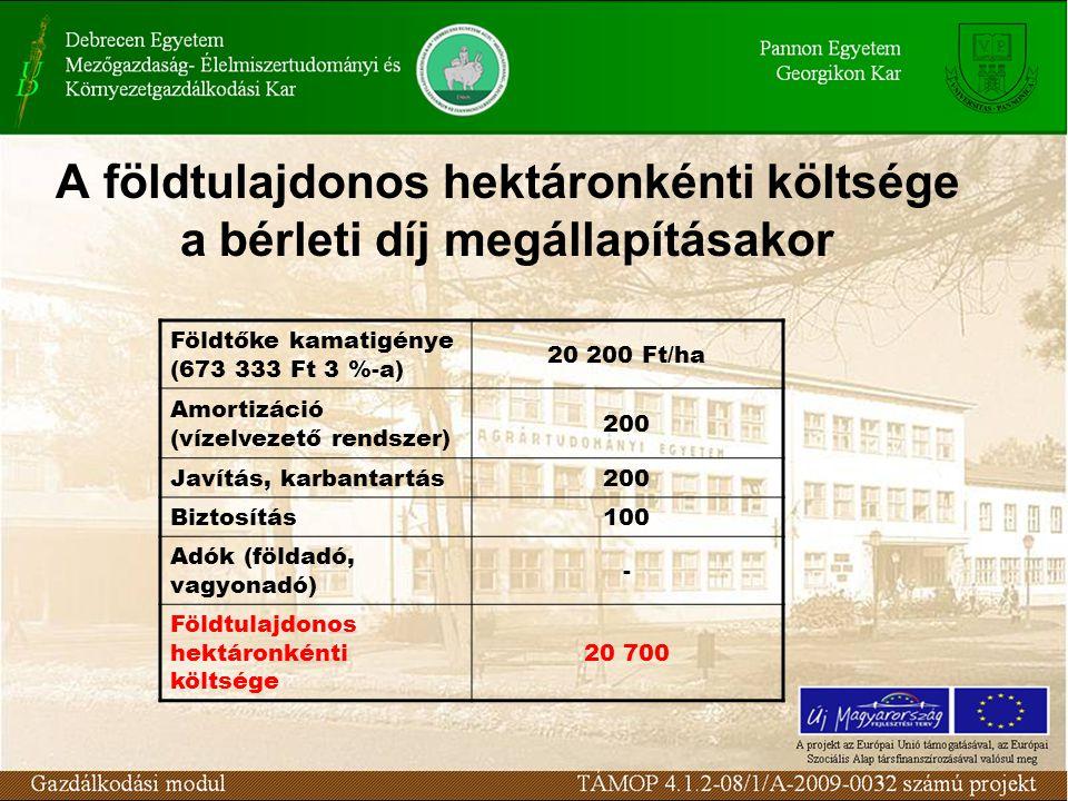 A földtulajdonos hektáronkénti költsége a bérleti díj megállapításakor Földtőke kamatigénye (673 333 Ft 3 %-a) 20 200 Ft/ha Amortizáció (vízelvezető r