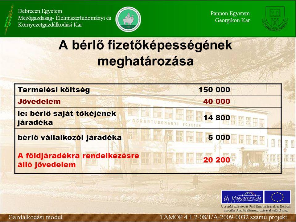A bérlő fizetőképességének meghatározása Termelési költség150 000 Jövedelem 40 000 le: bérlő saját tőkéjének járadéka 14 800 bérlő vállalkozói járadék