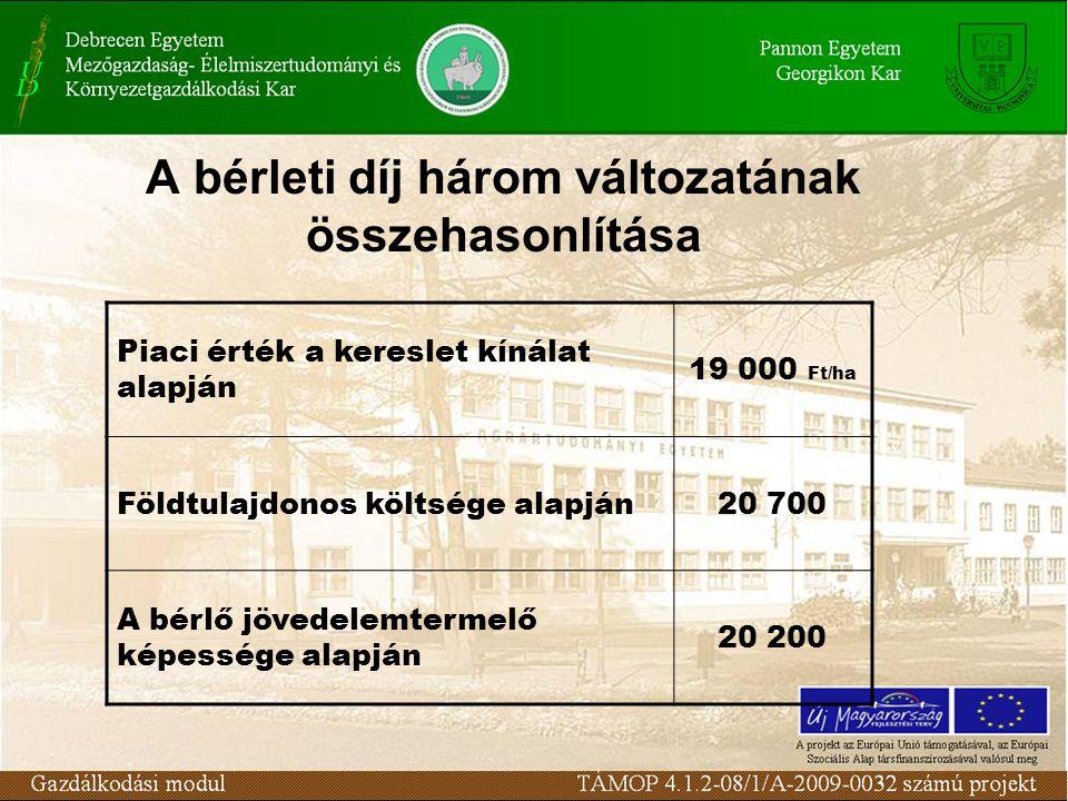 A bérleti díj három változatának összehasonlítása Piaci érték a kereslet kínálat alapján 19 000 Ft/ha Földtulajdonos költsége alapján20 700 A bérlő jö