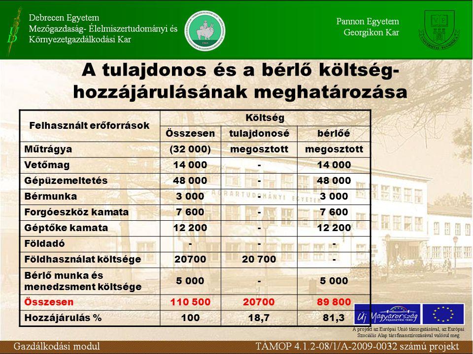 A tulajdonos és a bérlő költség- hozzájárulásának meghatározása Felhasznált erőforrások Költség Összesentulajdonosébérlőé Műtrágya(32 000)megosztott V