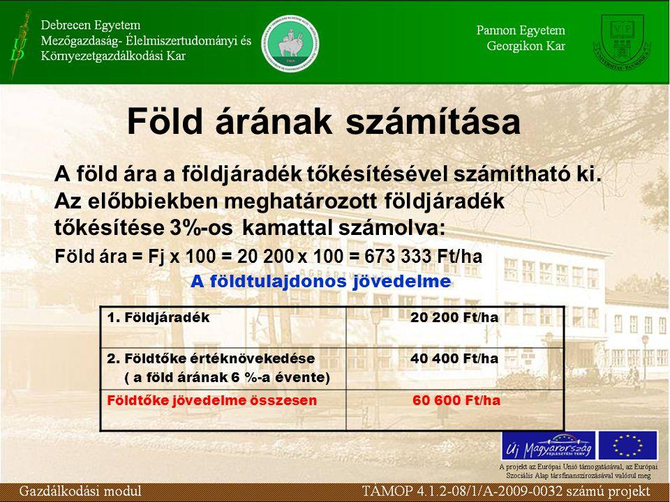A tulajdonos és a bérlő költség- hozzájárulásának meghatározása Felhasznált erőforrások Költség Összesentulajdonosébérlőé Műtrágya(32 000)megosztott Vetőmag14 000- Gépüzemeltetés48 000- Bérmunka3 000- Forgóeszköz kamata7 600- Géptőke kamata12 200- Földadó--- Földhasználat költsége20700 - Bérlő munka és menedzsment költsége 5 000- Összesen110 5002070089 800 Hozzájárulás %10018,781,3