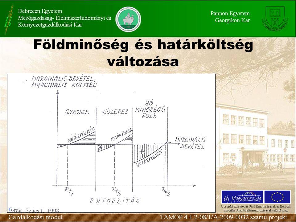 Földvásárlás árajánlatának felső határa a jövedelemtermelő képesség alapján Megnevezés Ft/ha/év20 ha-ra összesen 1.