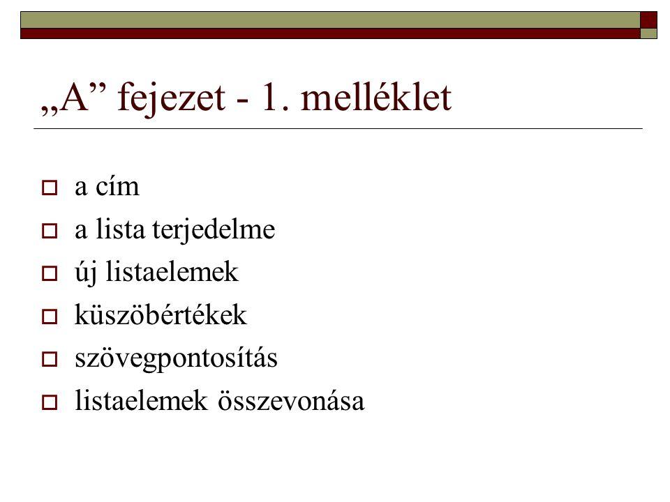 """""""A"""" fejezet - 1. melléklet  a cím  a lista terjedelme  új listaelemek  küszöbértékek  szövegpontosítás  listaelemek összevonása"""