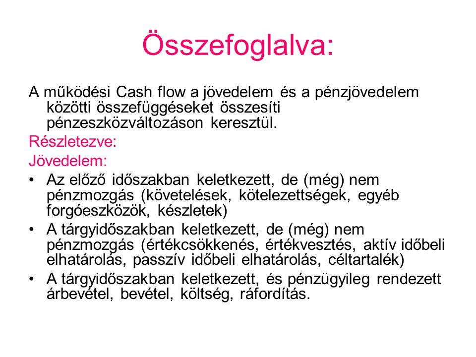Összefoglalva: A működési Cash flow a jövedelem és a pénzjövedelem közötti összefüggéseket összesíti pénzeszközváltozáson keresztül. Részletezve: Jöve