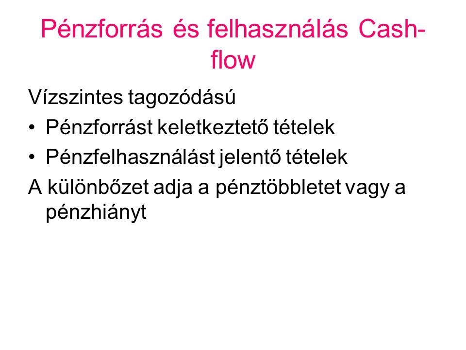 Pénzforrás és felhasználás Cash- flow Vízszintes tagozódású •Pénzforrást keletkeztető tételek •Pénzfelhasználást jelentő tételek A különbőzet adja a p