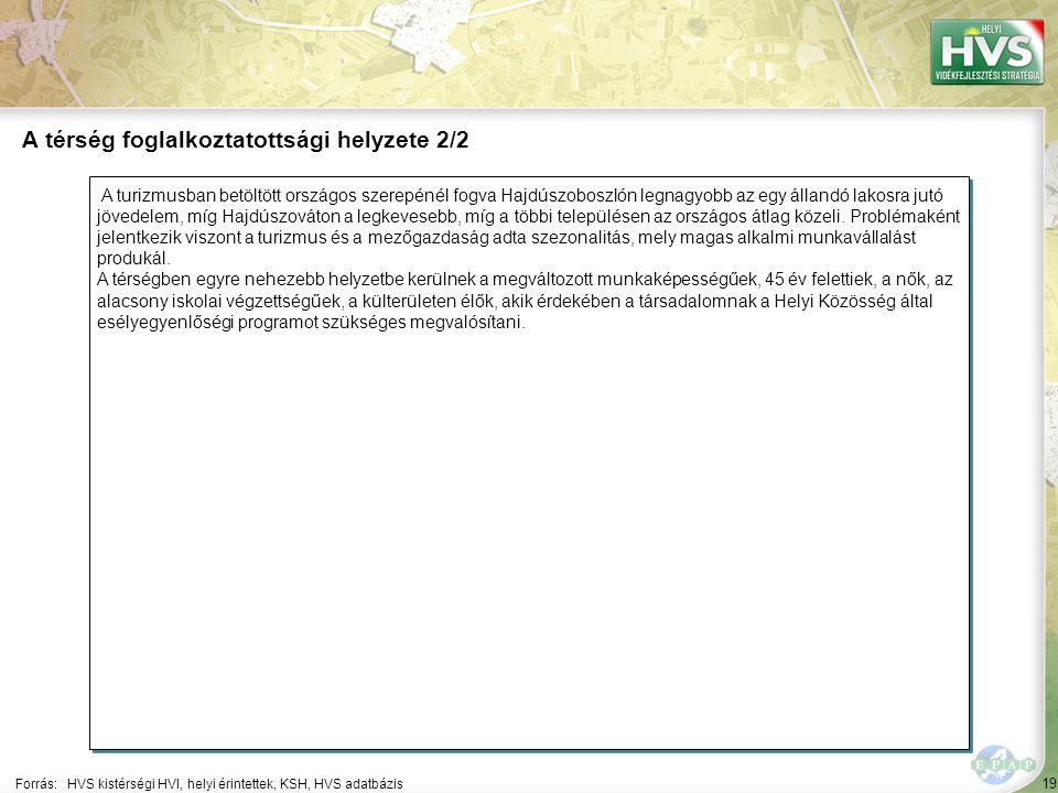 19 A turizmusban betöltött országos szerepénél fogva Hajdúszoboszlón legnagyobb az egy állandó lakosra jutó jövedelem, míg Hajdúszováton a legkevesebb, míg a többi településen az országos átlag közeli.