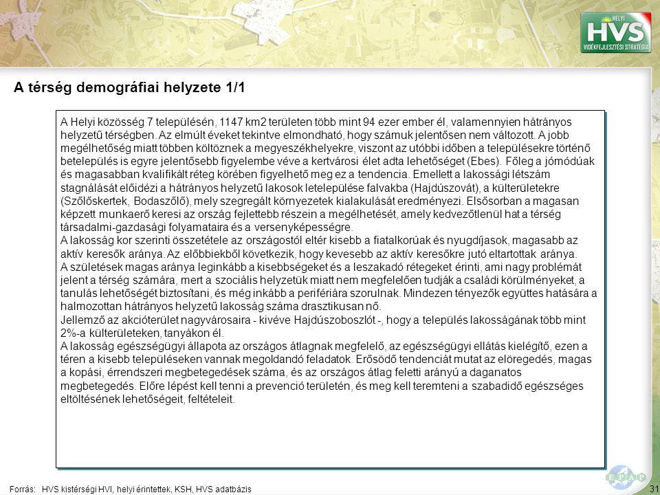 31 A Helyi közösség 7 településén, 1147 km2 területen több mint 94 ezer ember él, valamennyien hátrányos helyzetű térségben.