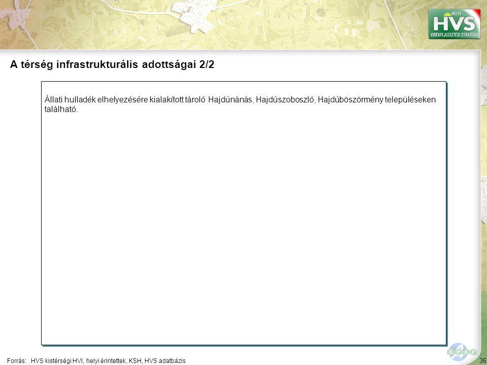 36 Állati hulladék elhelyezésére kialakított tároló Hajdúnánás, Hajdúszoboszló, Hajdúböszörmény településeken található.
