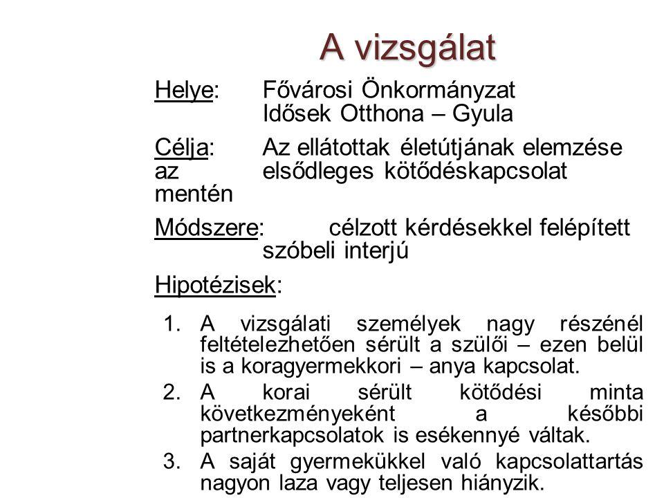 A vizsgálat Helye:Fővárosi Önkormányzat Idősek Otthona – Gyula Célja:Az ellátottak életútjának elemzése az elsődleges kötődéskapcsolat mentén Módszere