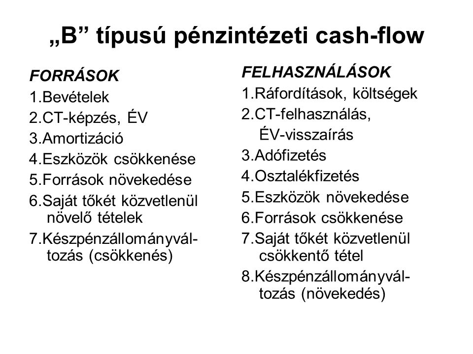 """""""B"""" típusú pénzintézeti cash-flow FORRÁSOK 1.Bevételek 2.CT-képzés, ÉV 3.Amortizáció 4.Eszközök csökkenése 5.Források növekedése 6.Saját tőkét közvetl"""
