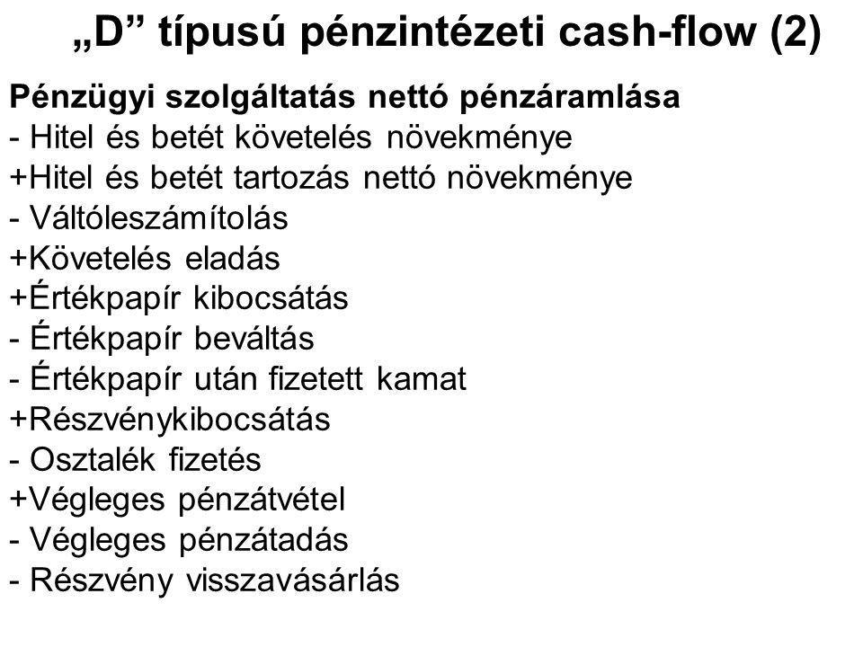 """""""D"""" típusú pénzintézeti cash-flow (2) Pénzügyi szolgáltatás nettó pénzáramlása - Hitel és betét követelés növekménye +Hitel és betét tartozás nettó nö"""