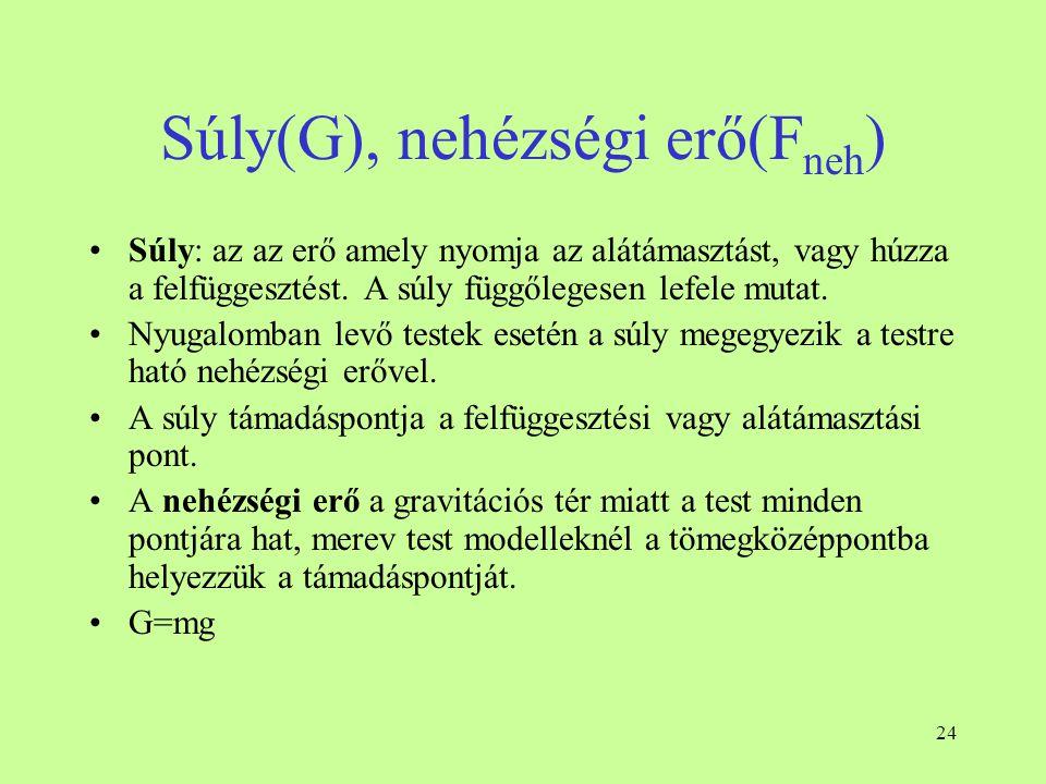 24 Súly(G), nehézségi erő(F neh ) •Súly: az az erő amely nyomja az alátámasztást, vagy húzza a felfüggesztést.