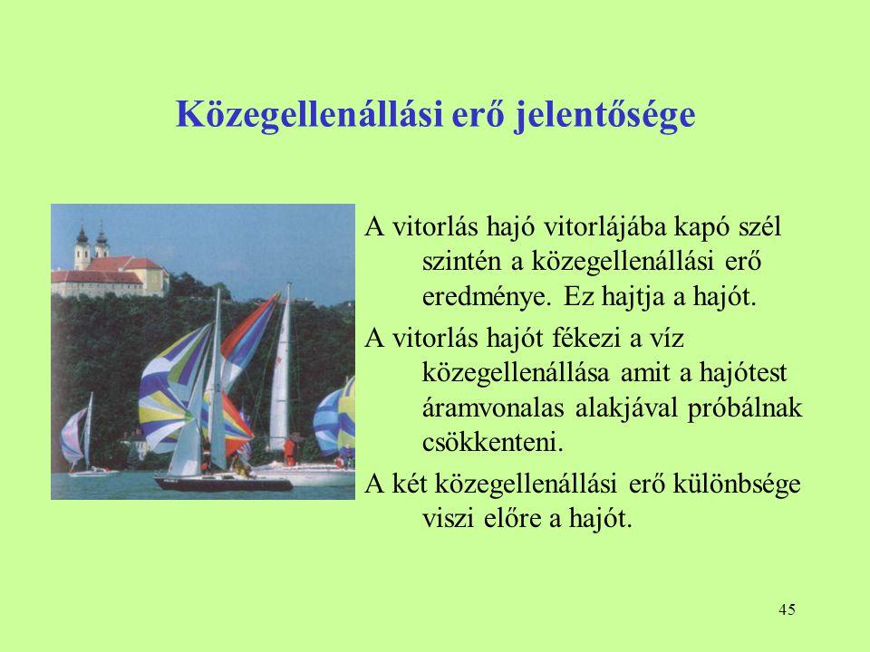 45 Közegellenállási erő jelentősége A vitorlás hajó vitorlájába kapó szél szintén a közegellenállási erő eredménye. Ez hajtja a hajót. A vitorlás hajó