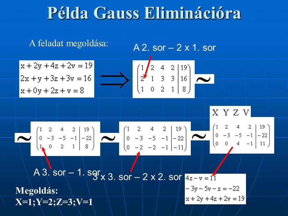 Példa Gauss Eliminációra A feladat megoldása: Megoldás: X=1;Y=2;Z=3;V=1 A 2. sor – 2 x 1. sor A 3. sor – 1. sor 3 x 3. sor – 2 x 2. sor