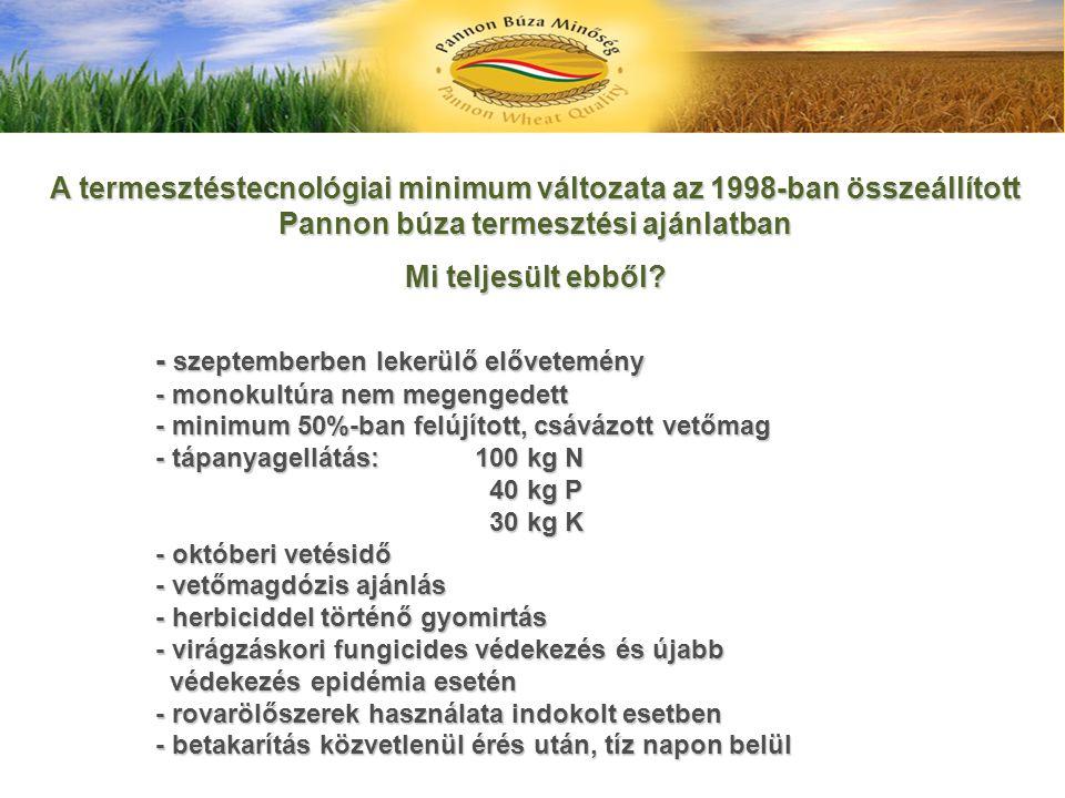 Megváltozott műtrágyafelhasználás és - arányok Magyarországon 1960-2010 (kg/ha) piros szin-nitrogén kék szín – foszfor zöld szín – kálium Búzatermés átlagok és műtrágyahasználat Magyarországon 1951-2005 piros vonal: NPK kg/ha/év kék vonal: termés t/ha 250250 282282 A lecsökkent tápanyagellátás új típusú fajtákat igényel