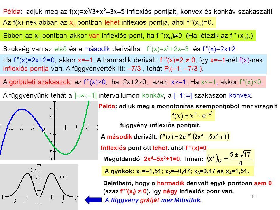 11 Példa:adjuk meg az f(x)=x 3 /3+x 2 –3x–5 inflexiós pontjait, konvex és konkáv szakaszait! Az f(x)-nek abban az x o pontban lehet inflexiós pontja,